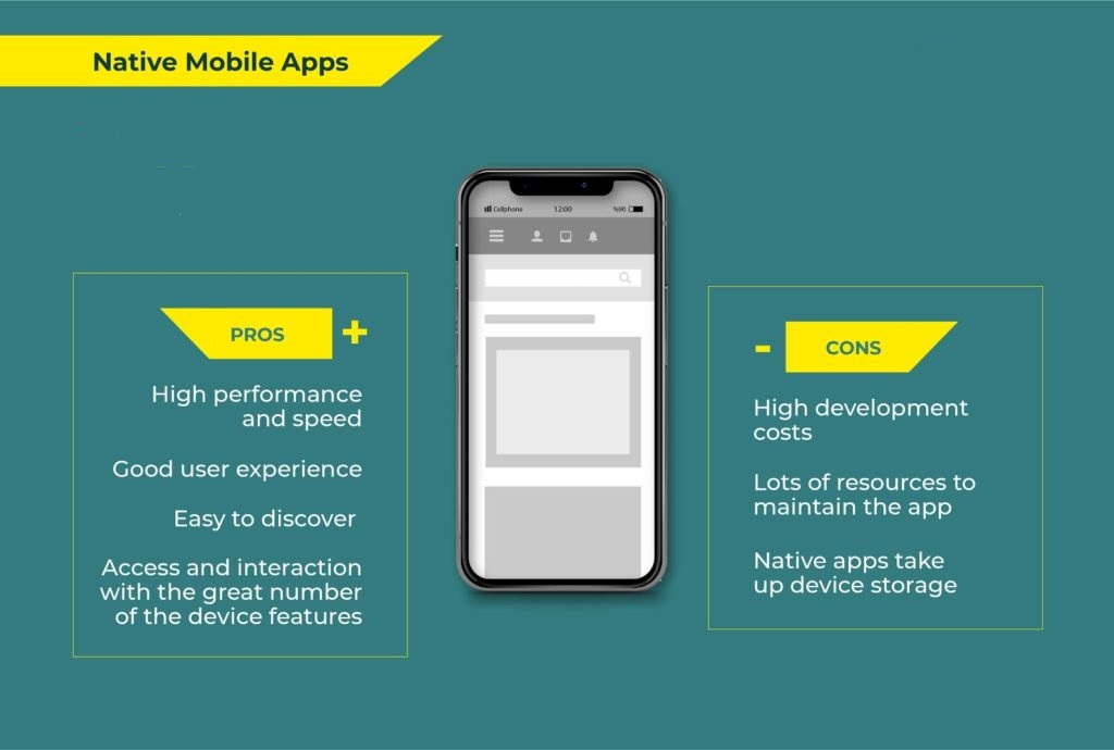 Which technology should you choose to create a cross-platform mobile application?