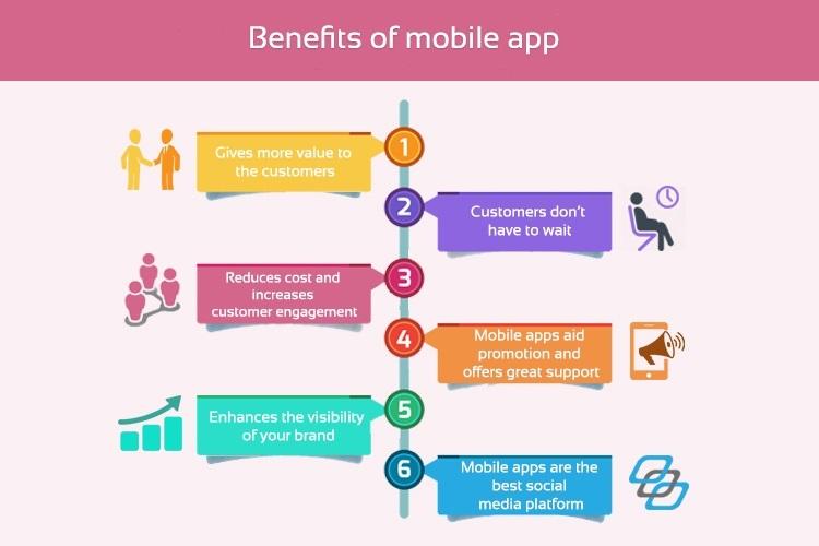 Мобильное приложение: особенности